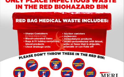 free infectious waste poster