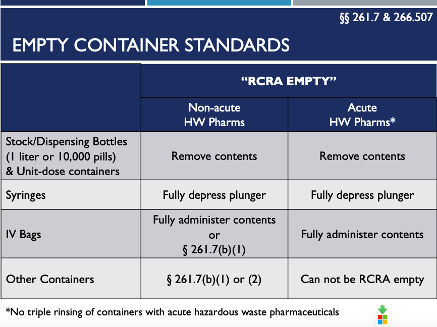 RCRA EMPTY PHARMA CONTAINERS