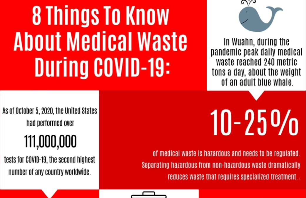 8 Things to Know About Medical Waste During COVID-19