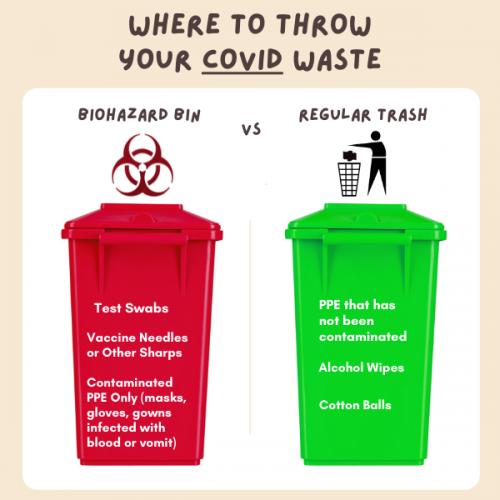 Biohazard bin for contaminated covid waste and green bin for regular trash